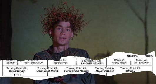 the screenplay structure in pictures dead poets society