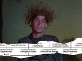 Dead Poets Society - the script structure in 11 pictures