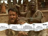 Gladiator - the script structure in 11 pictures