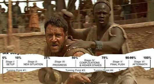 Gladiator - the screenplay structure in 11 pictures
