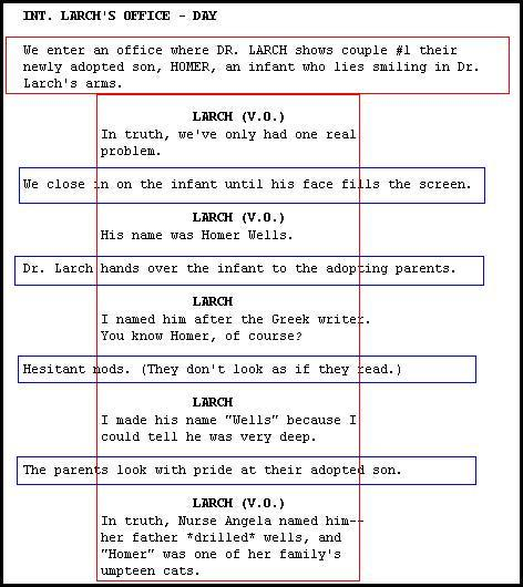 How screenplay dialogue looks on the page